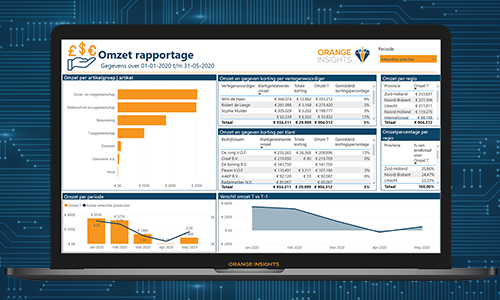 https://consolit.nl/homepage/mkb-en-accountancy/dashboards-rapportages/business-intelligence/